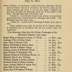 Martinhoe-Marriages-1597-1635